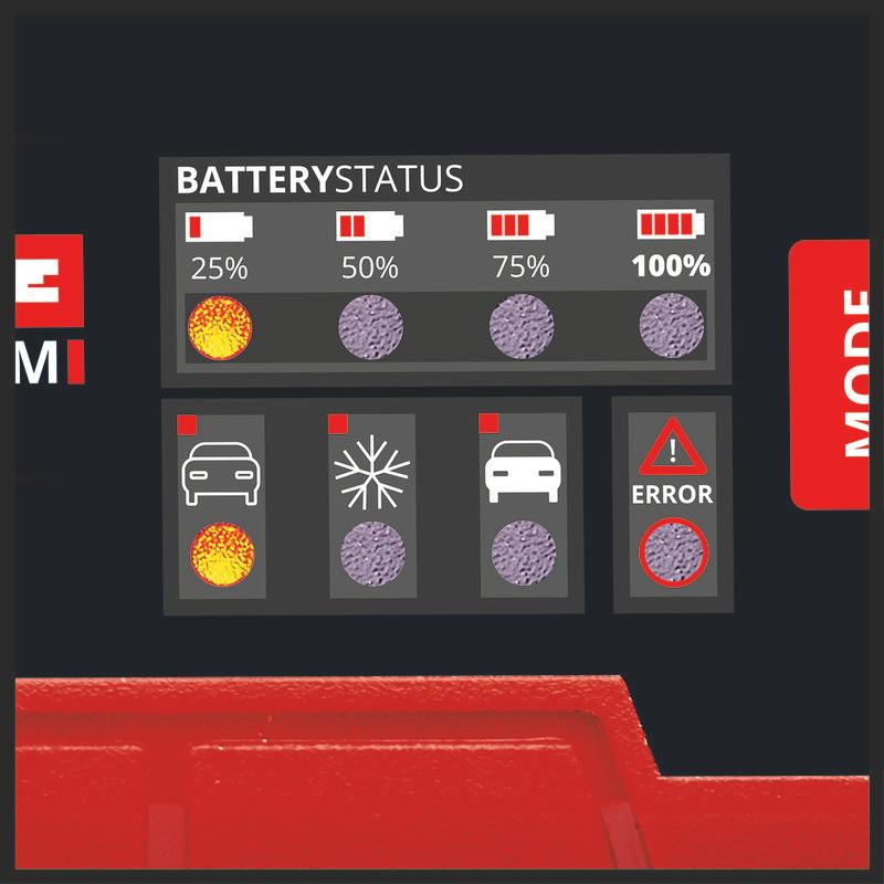 Φορτιστής μπαταρίας CE-BC 2 M, Einhell