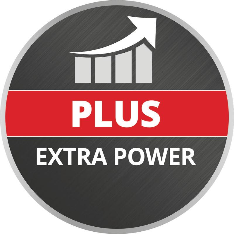 Μπαταρία 18V 4-6Ah Multi-Ah PXC Plus, Einhell
