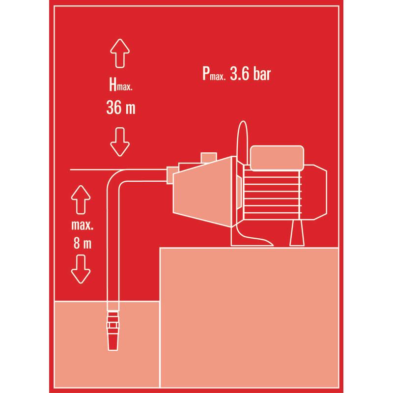 Αντλία νερού GC-GP 6538 Set, Einhell