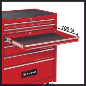 Einhell - 4510151 >> Μυλωνάς Εργαλεία