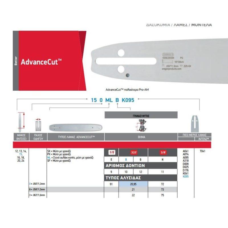 Λάμα ADVANCECUT® 203SFHD025 Oregon